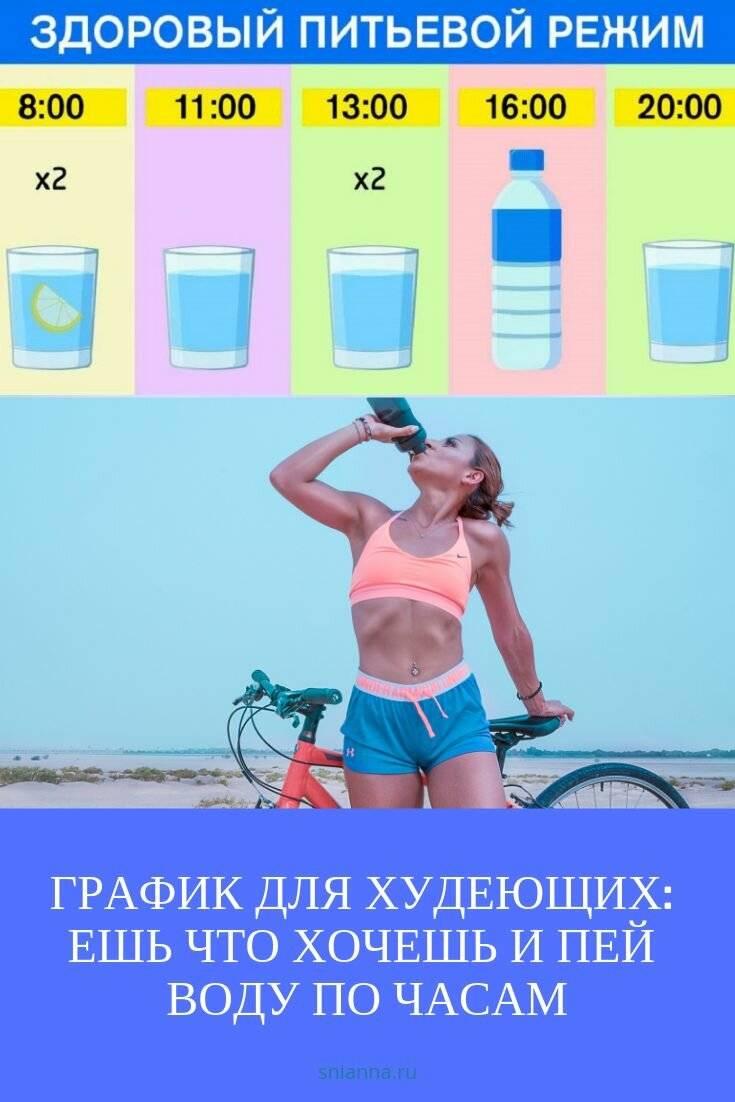 Почему полезно пить воду после кофе
