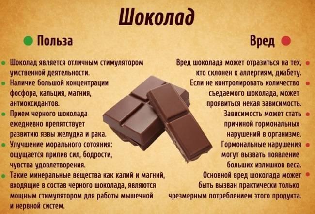 Можно ли пить какао при гастрите: польза или вред при употреблению