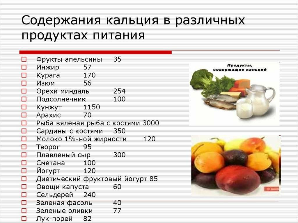 Витамины за бортом. продукты, которые вымывают кальций из организма | питание и диеты | здоровье | аиф аргументы и факты в беларуси