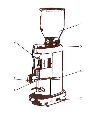 Принцип работы жерновой кофемолки