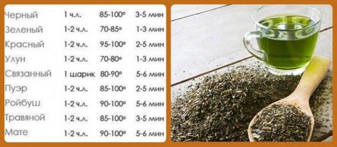 Зеленый чай повышает или понижает давление? все о напитке