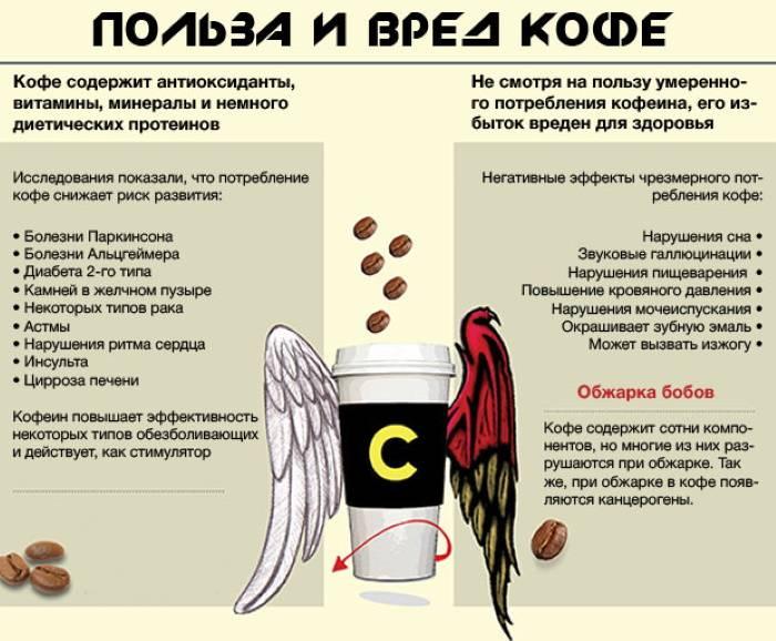 Можно ли пить кофе при аритмии сердца: за и против