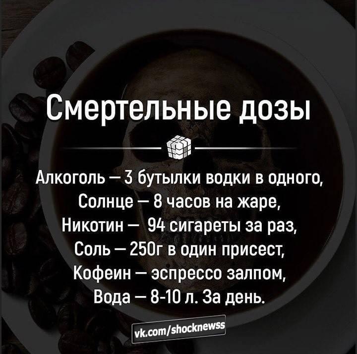 Передозировка кофе - смертельная доза, как влияет на организм