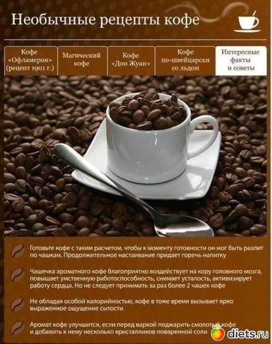 Кофе по-варшавски: как правильно готовить. рецепты кофе с молоком