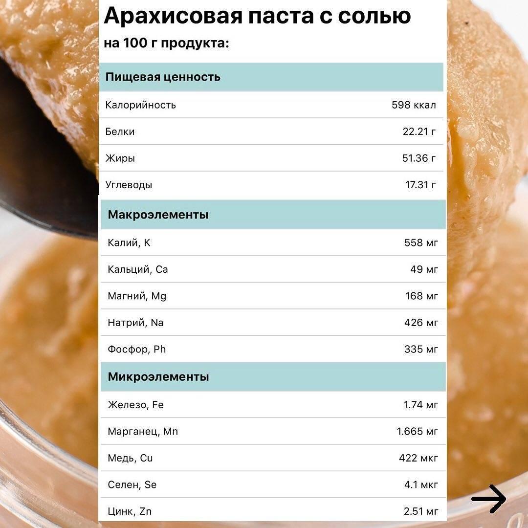 Арахисовая паста — традиционный продукт американской кухни
