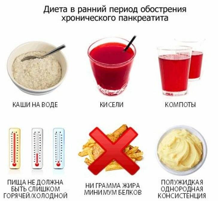 Можно пить кофе при холецистите и панкреатите