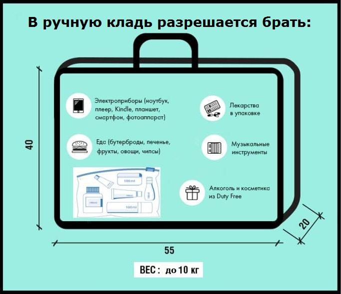 Можно ли провозить вейп в самолете: в ручной клади и в багаже