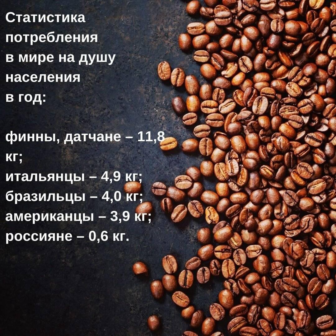 Самый крепкий кофе: основные виды и характеристики :: syl.ru