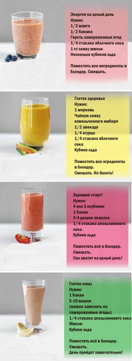 Рецепты смузи для блендера