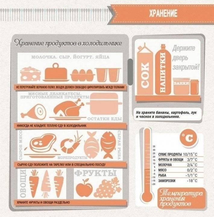 Для любителей ароматного кофе: срок годности, условия хранения различных видов