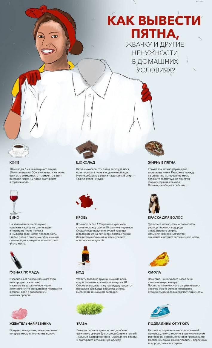 Чем вывести пятна от кофе: как отстирать с белой и цветной одежды