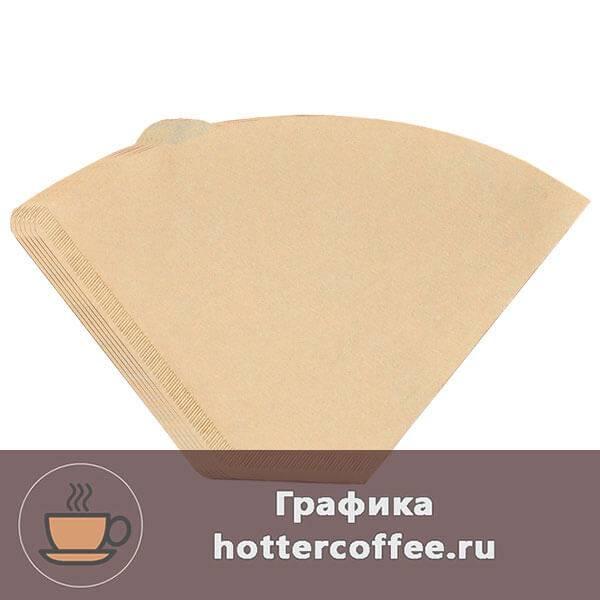 Лучшая капельная кофеварка для дома, рейтинг 2021, какую выбрать