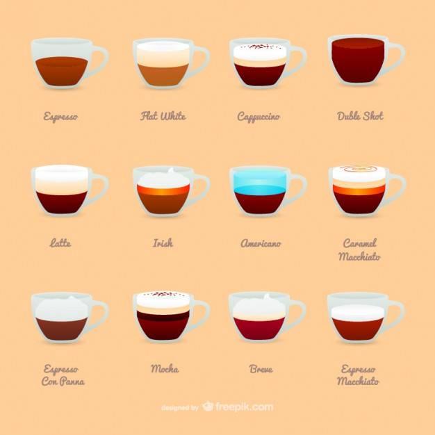 Какие кофейные чашки для капучино выбрать – требования к форме и обзор моделей