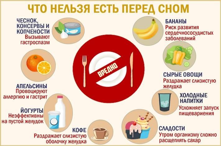 Почему нельзя пить после еды или можно ли пить после еды: воду, чай, через сколько, запивать еду