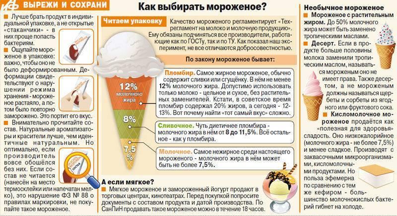 Можно ли пить кофе при похудении: с молоком, сахаром, растворимый, без кофеина