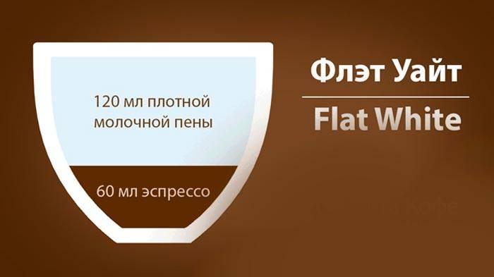 Что такое кофе flat white, рецепты приготовления, подача