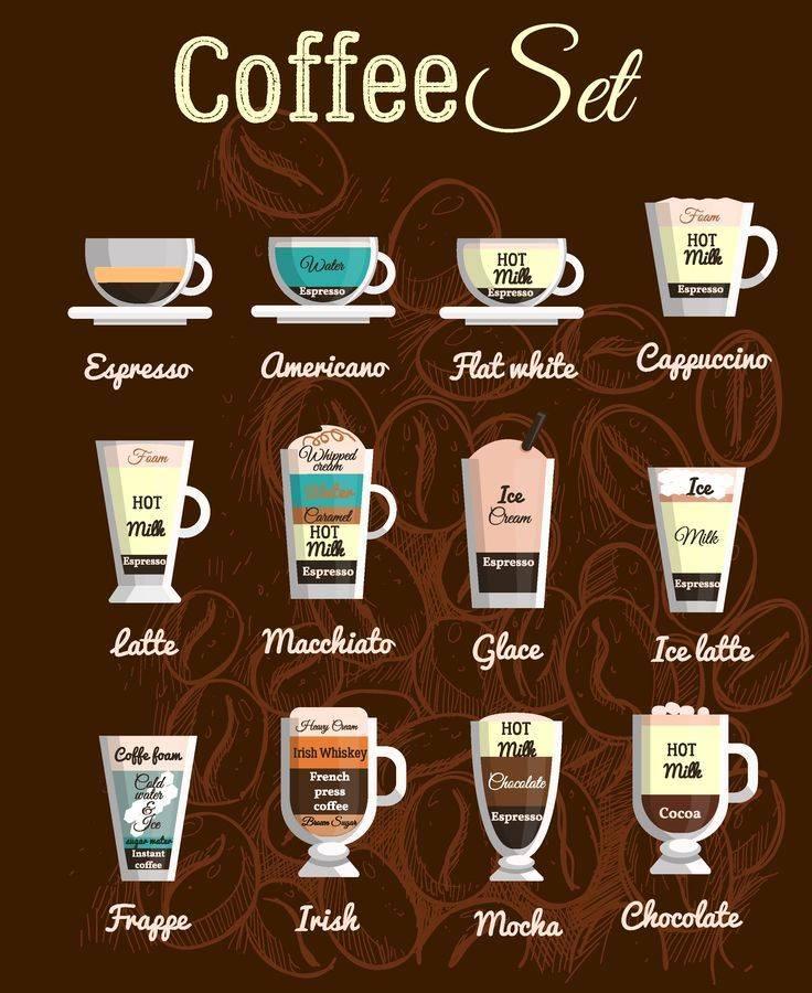 Раф-кофе: что это такое, как приготовить? :: syl.ru