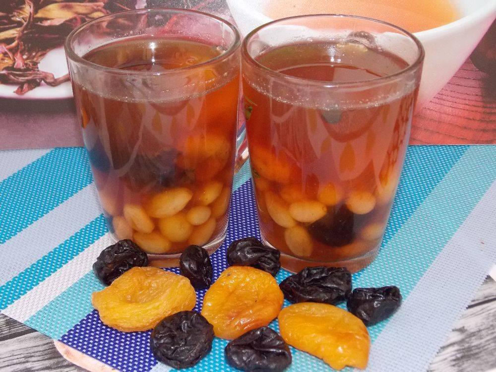 Простой компот из изюма с сахаром рецепт с фото пошагово - 1000.menu