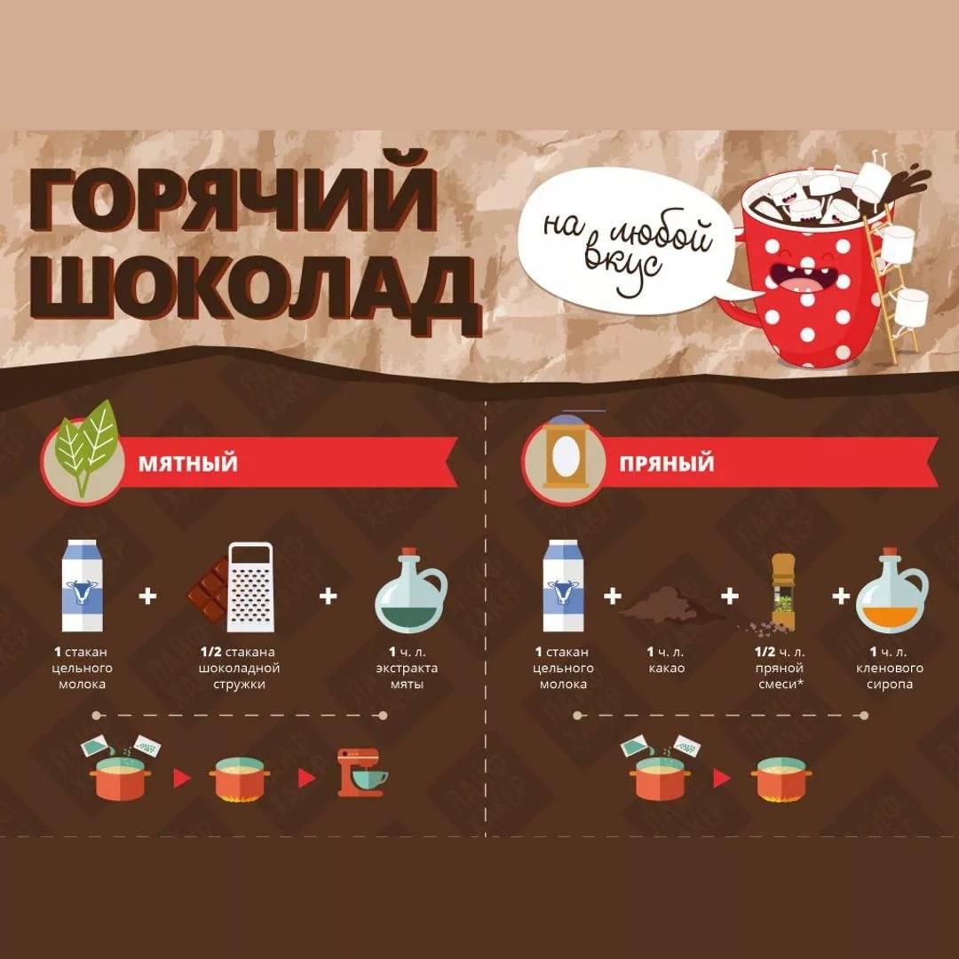 Как приготовить горячий шоколад из какао порошка в домашних условиях?