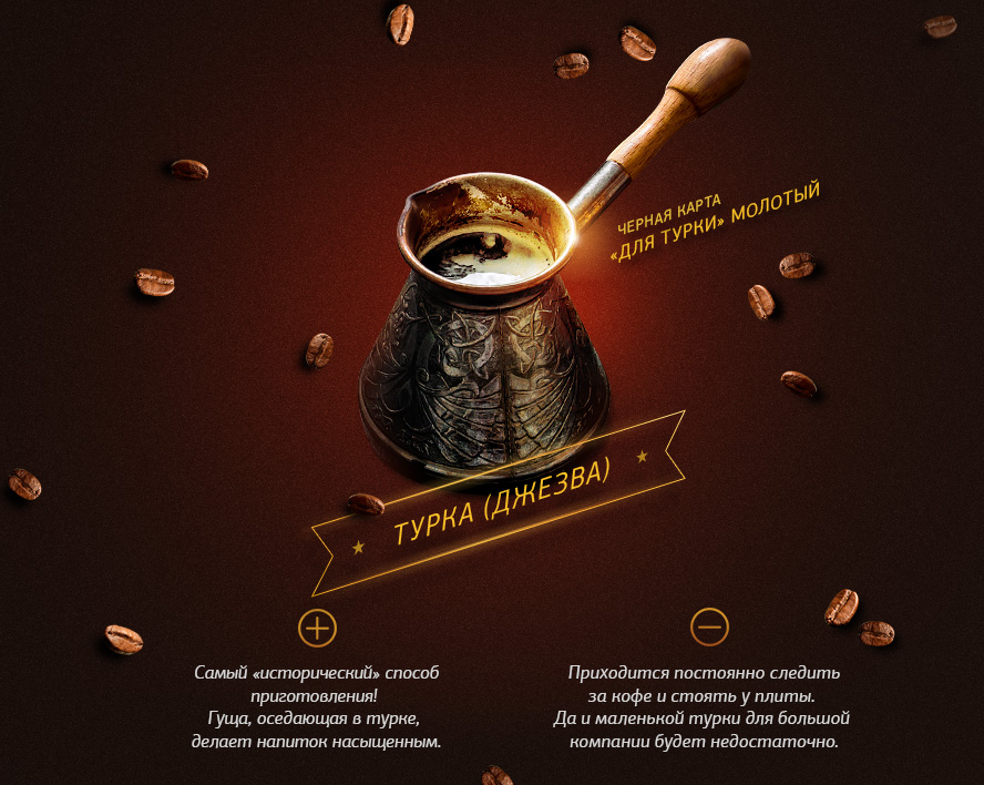 Кофе пикколо – рецепты, особенности приготовления
