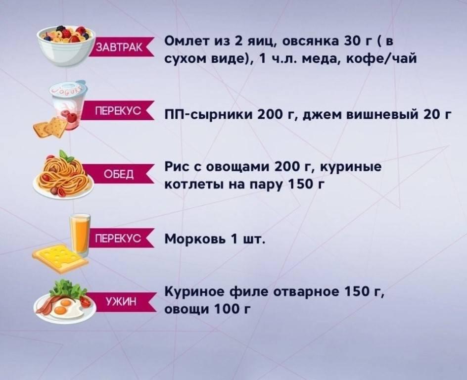 Зеленый чай для похудения: лучшие рецепты, отзывы диетологов, как правильно пить и заваривать