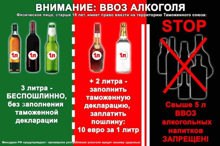 Нормы ввоза алкоголя в россию 2020 для физических лиц из стран европы, мира, на человека