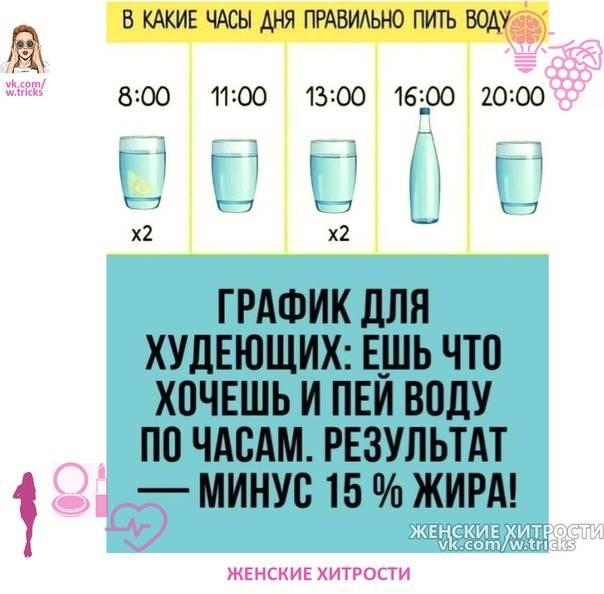 Полезно ли пить горячую воду: что будет, если употреблять по утрам, как правильно и зачем, когда нельзя принимать и почему, можно ли для похудения - отзывы