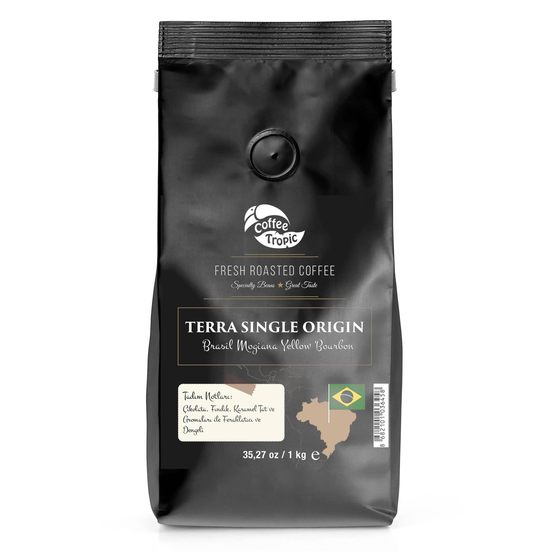 Где растет кофе: страны производители кофе в мире, полный список
