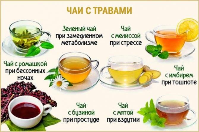 Можно ли пить на ночь чай с молоком? | похудение тут