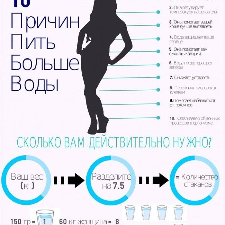 Кофе нужно запивать водой, узнайте почему!
