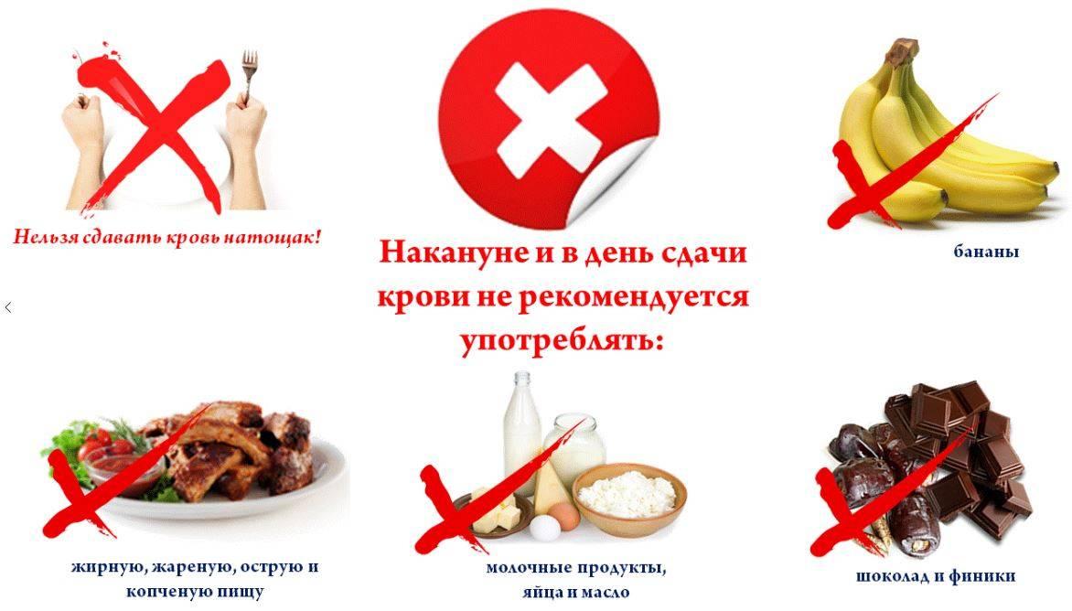 ✅ что можно есть и пить перед сдачей крови из вены - денталюкс.su