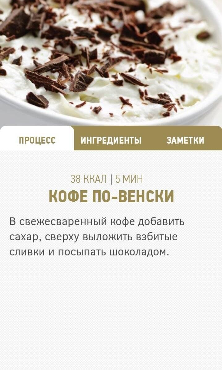 Классический кофе по-венски и его вариации