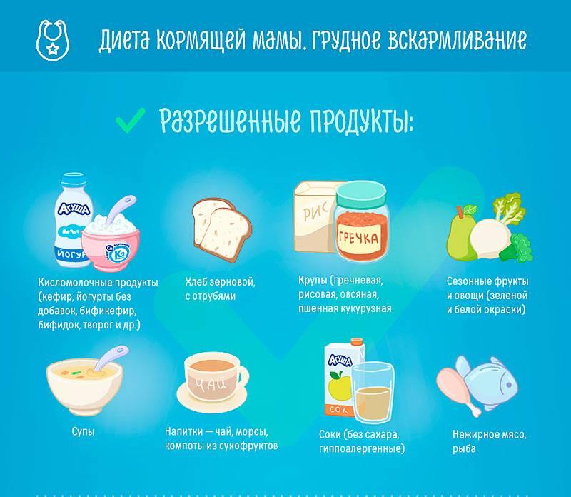 Кофе при грудном вскармливании новорожденных, можно ли его пить кормящим мамам