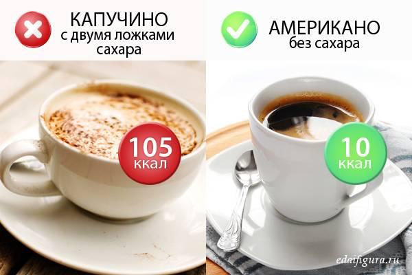 Калорийность и польза кофе с молоком: рецепт