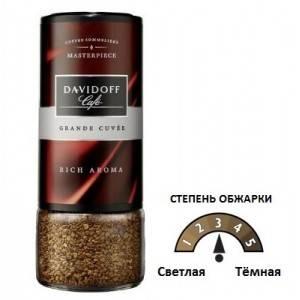 Сигареты davidoff: популярная марка с русскими корнями - умный врач