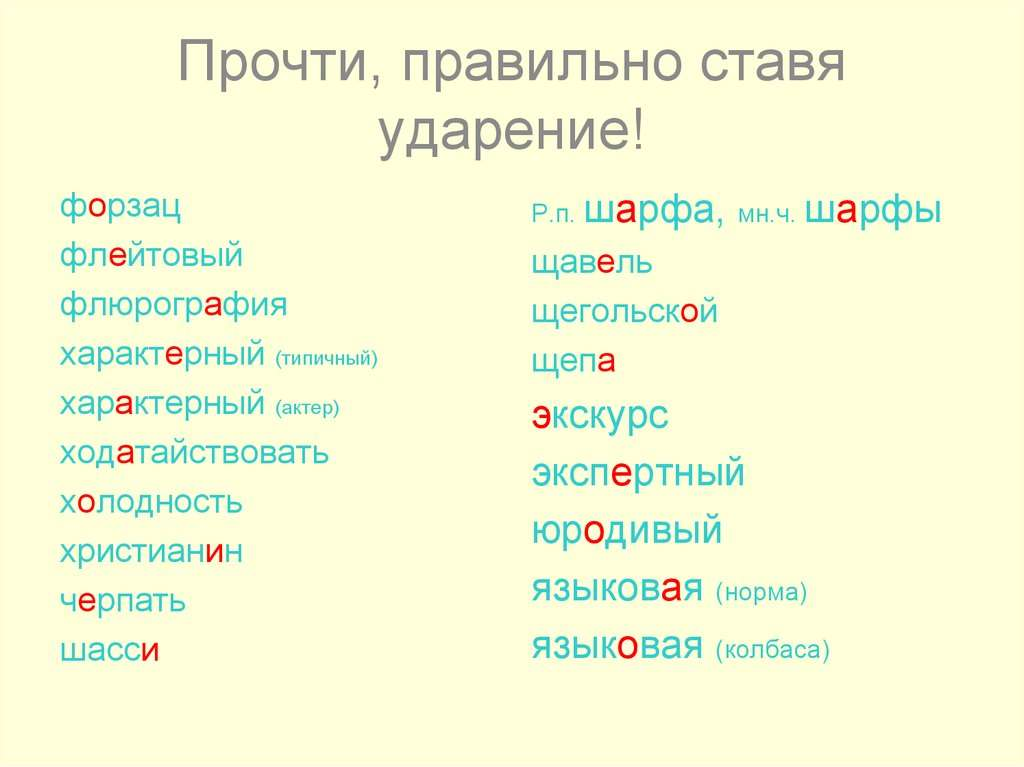 Слово латте: как правильно говорить и ставить ударение