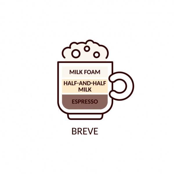 Как приготовить кофе и кофейные напитки: рецепты с фото
