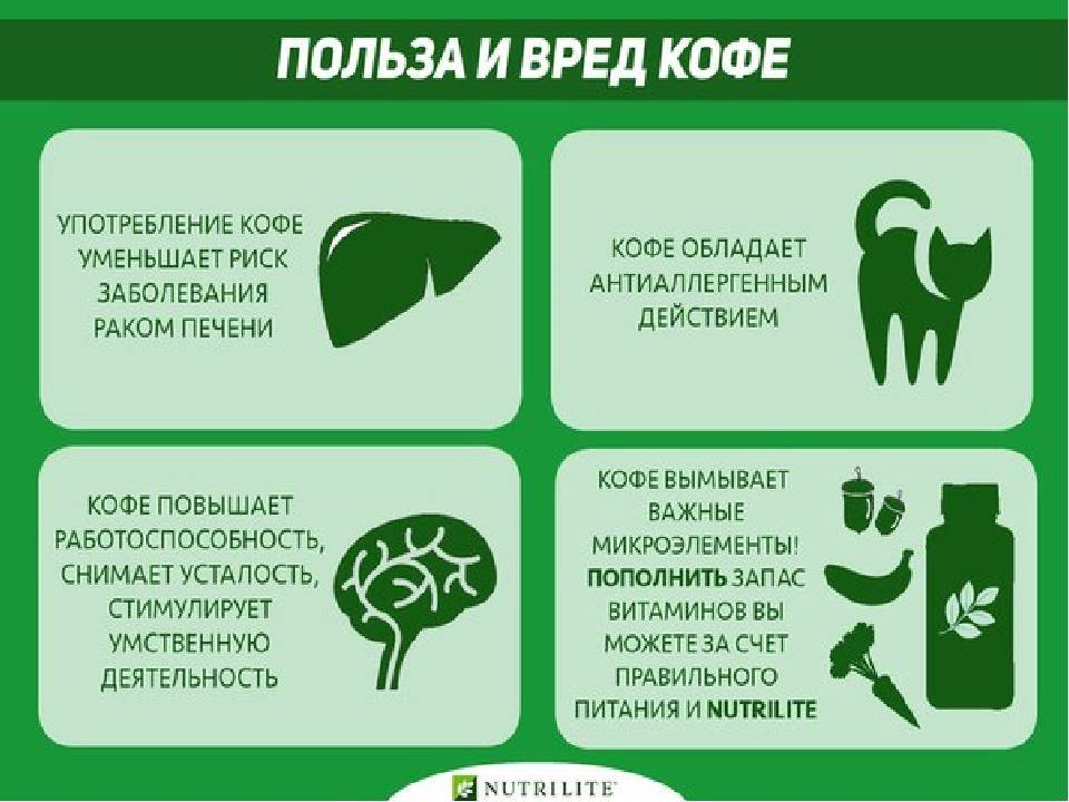 Как кофе влияет на организм человека: польза и вред для здоровья - здоровье человека, симптомы и лечение заболеваний