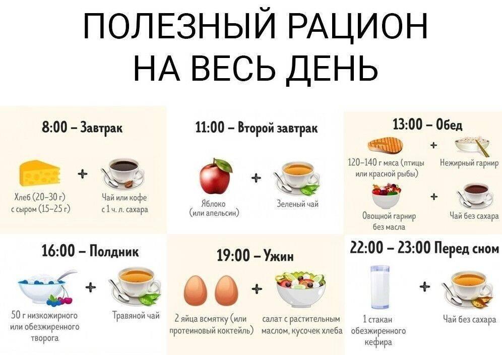 Чай во время диеты