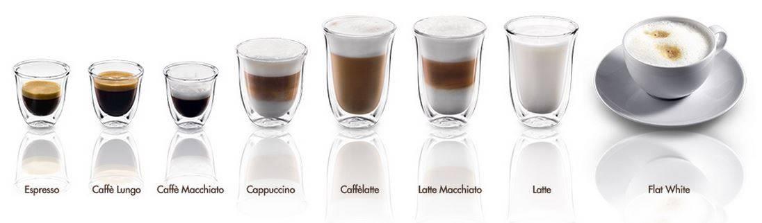 Объем кофейной чашки | все о кофе