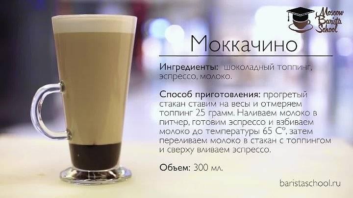 Приготовление кофе с перцем. рецепты с чёрным перцем, чили