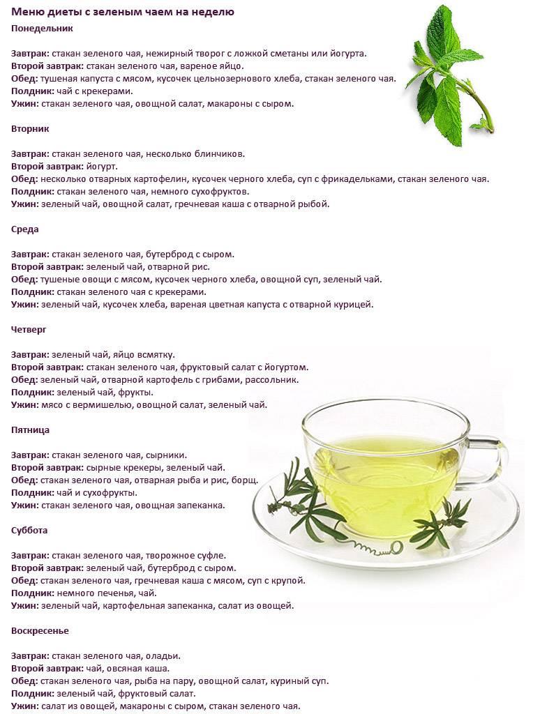 Горячий чай: можно ли пить, вреден ли он для употребления
