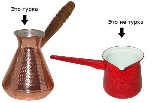 Менталитет турок на 90% в пяти главных словоформах и понятиях!