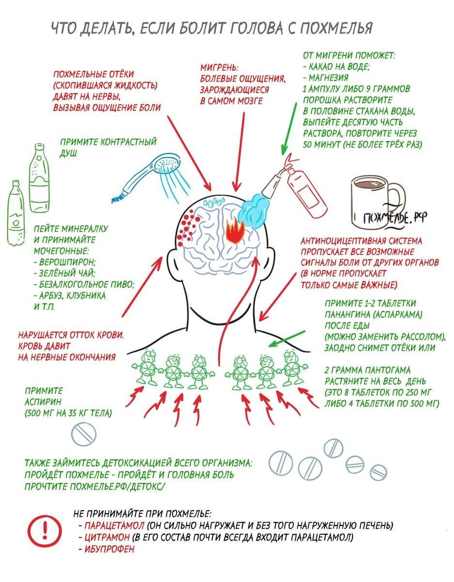 Лучшие алкогольные напитки на основе кофе