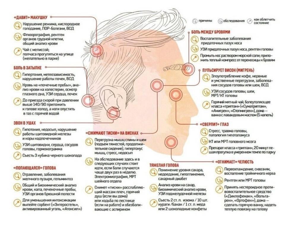 Почему от кофе головокружение - здоровая голова