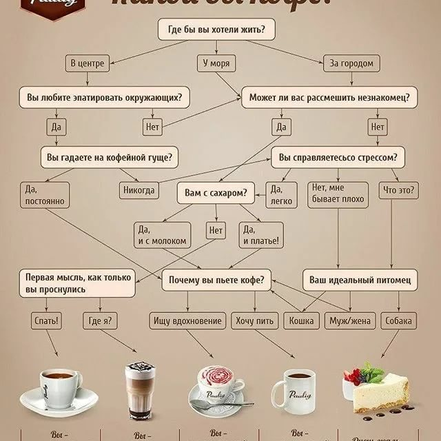 Почему постоянно хочется шоколада: причины