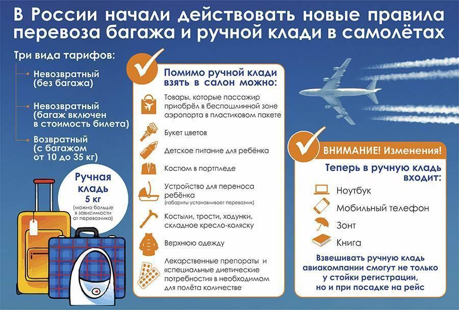 Провоз сигарет в самолете: правила и ограничения в 2019 году