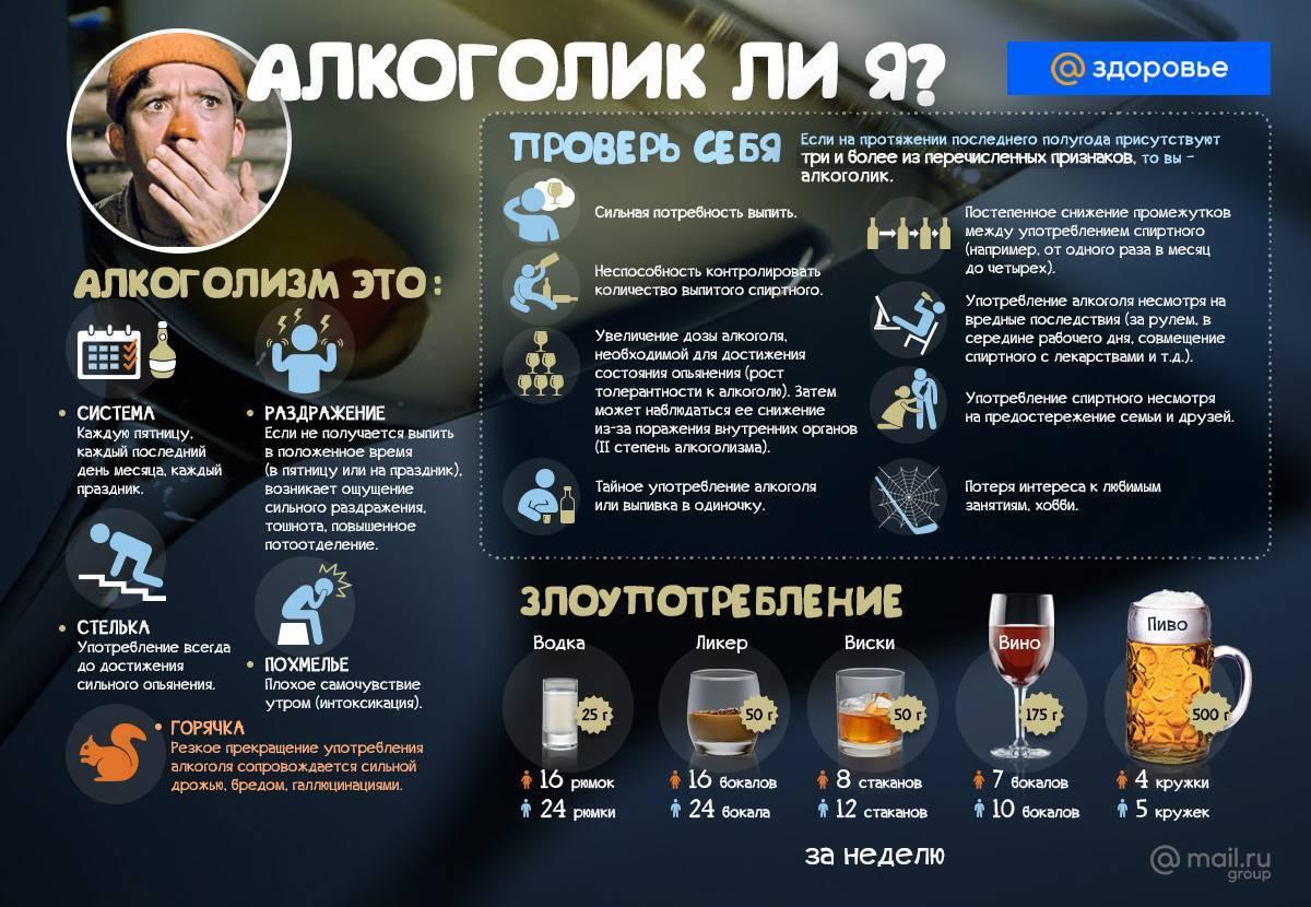 Молоко после алкоголя: можно ли пить и какова совместимость продуктов, выводит ли из организма токсины при алкогольном отравлении, насколько помогает при похмельном синдроме