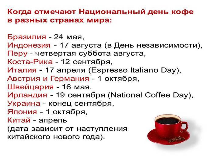 День кофе: дата и особенности проведения