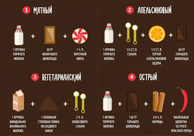 Горячий шоколад - рецепты из шоколада, какао порошка, с маршмеллоу